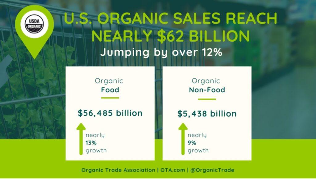USDA organic salers